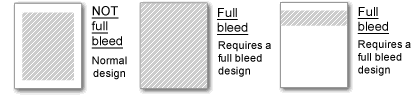 Examples of full bleed tooltip